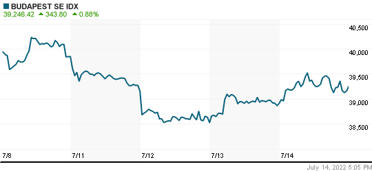 Reuters Ticker Symbol Forex Trading