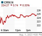CRM.N