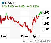 GSK.L