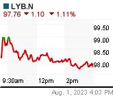 LYB.N