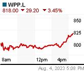 WPP.L