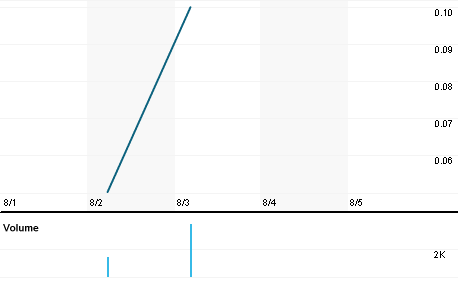 an analysis of acura pharmaceuticals inc Stock analysis for acura pharmaceuticals inc (acur:otc us) including stock price, stock chart, company news, key statistics, fundamentals and company profile.
