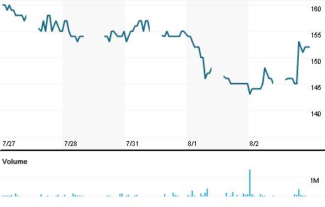 Chart for ADMG.JK