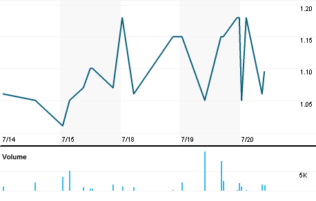 Chart for AMFL.PK