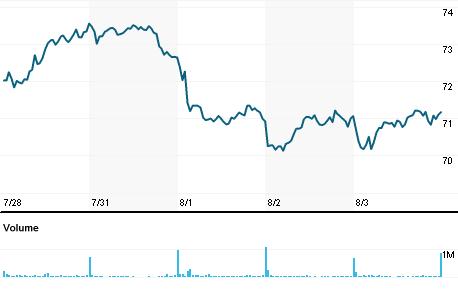 Stocks for Mercedes benz stock symbol