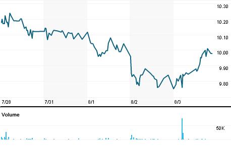 Deutsche Bank Ag Stock Quote Deutsche Bank Ag Company Overview