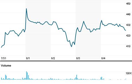 Chart for KLSL.NS