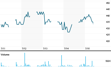 Chart for KOBX.JK