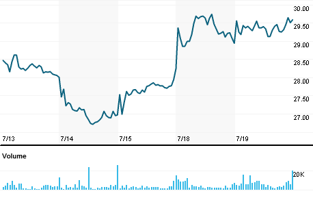 Kohls Corp Stock Quote Kohls Corp Company Overview Reuters India