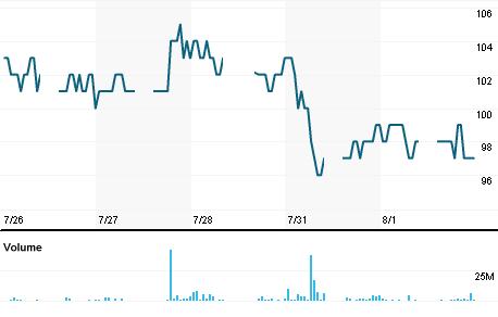 Chart for LPKR.JK