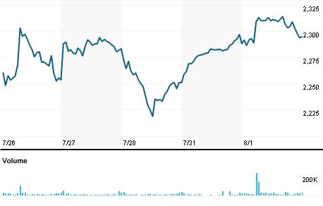 Chart for MBFL.NS
