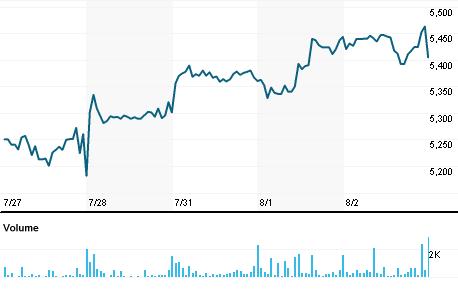 Merck Ltd Stock Quote Merck Ltd Company Overview Reuters India