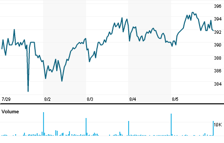 Roche Holding Ag Stock Quote Roche Holding Ag Company Overview