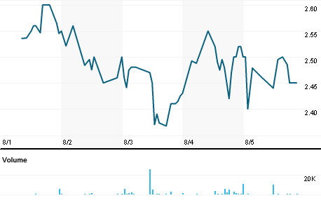 Social Reality Inc Stock Quote Social Reality Inc Company Overview