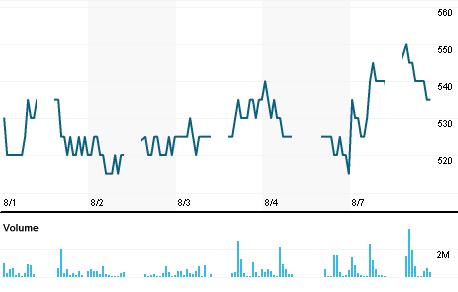 Chart for TPMA.JK