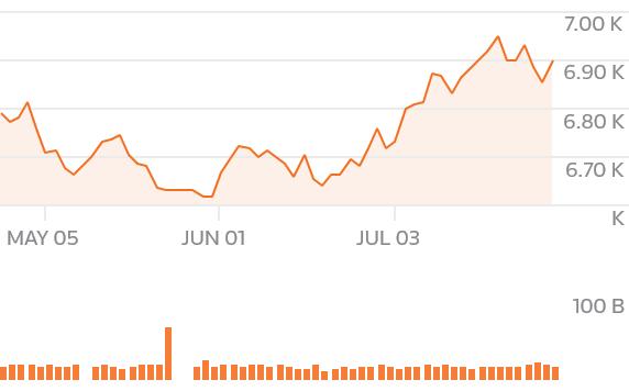chartsgen2?symbols= - Asia stocks ease, dollar off highs before U.S. payrolls