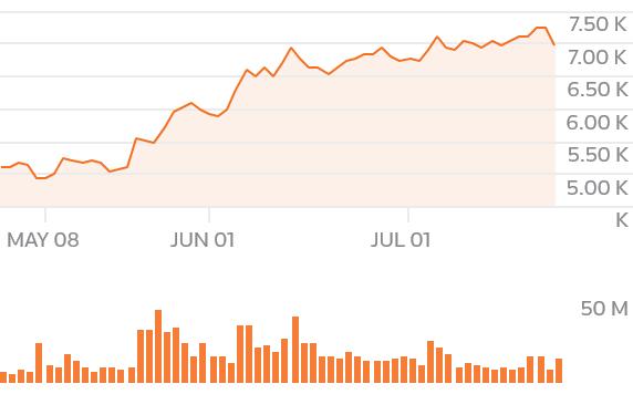 软银打算扩大举债 拿ARM及优步股权作抵