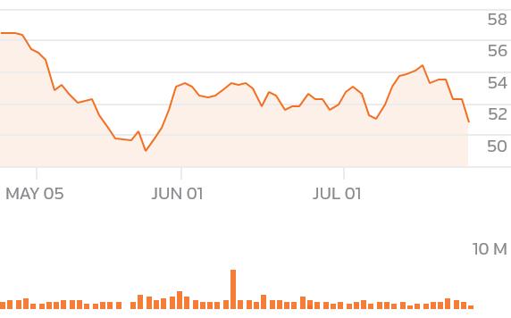 Dominion Splits Stock Hikes Dividend