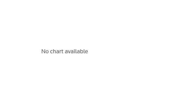 Phillips 66 Partners To Buy Bakken Assets From Phillips 66